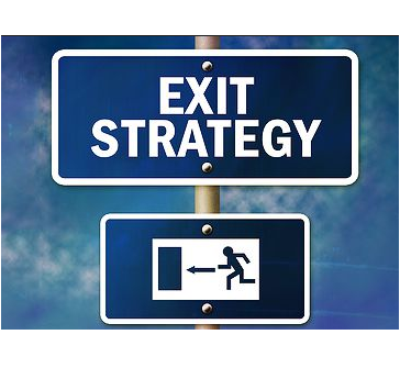 Options trading exit strategies