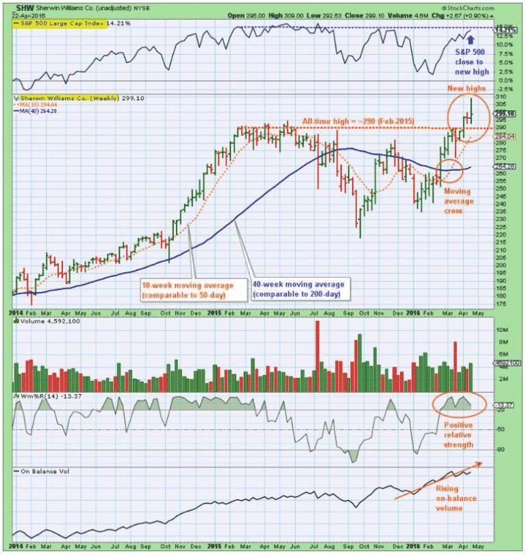RUT Before 06.06.14 | Options Trading IQ