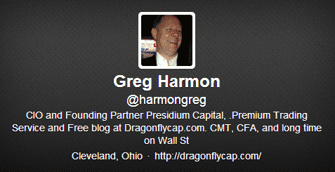 Trading options greg harmon