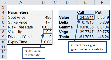 Volatility calculator forex