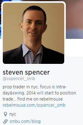 Best option traders on twitter