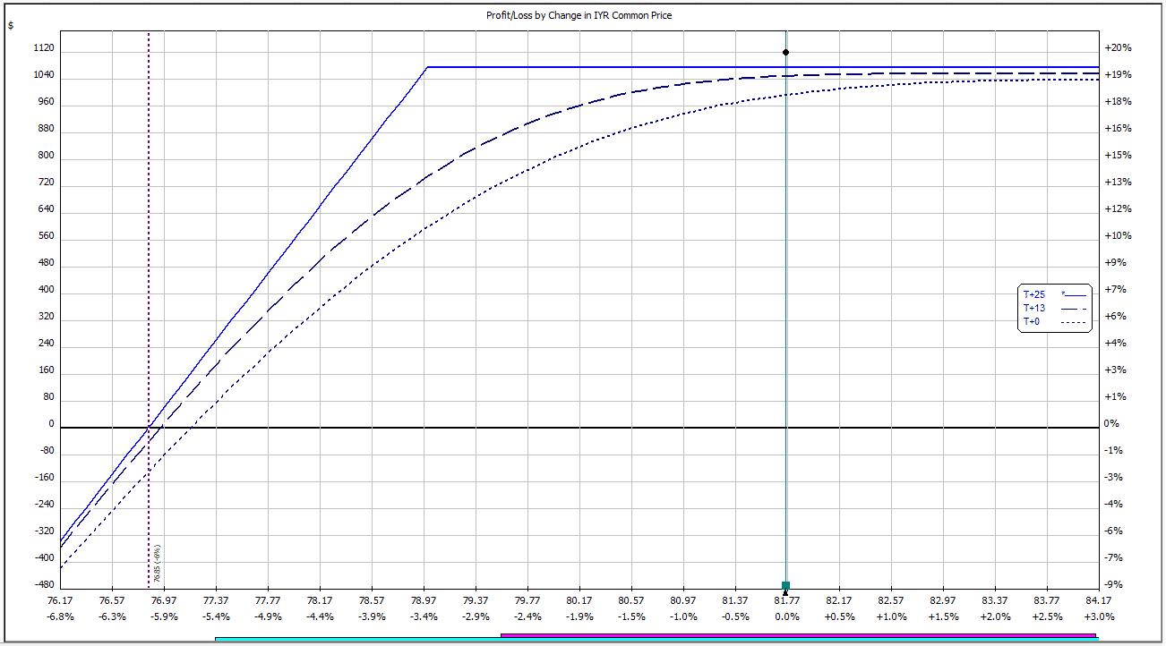 width=1302