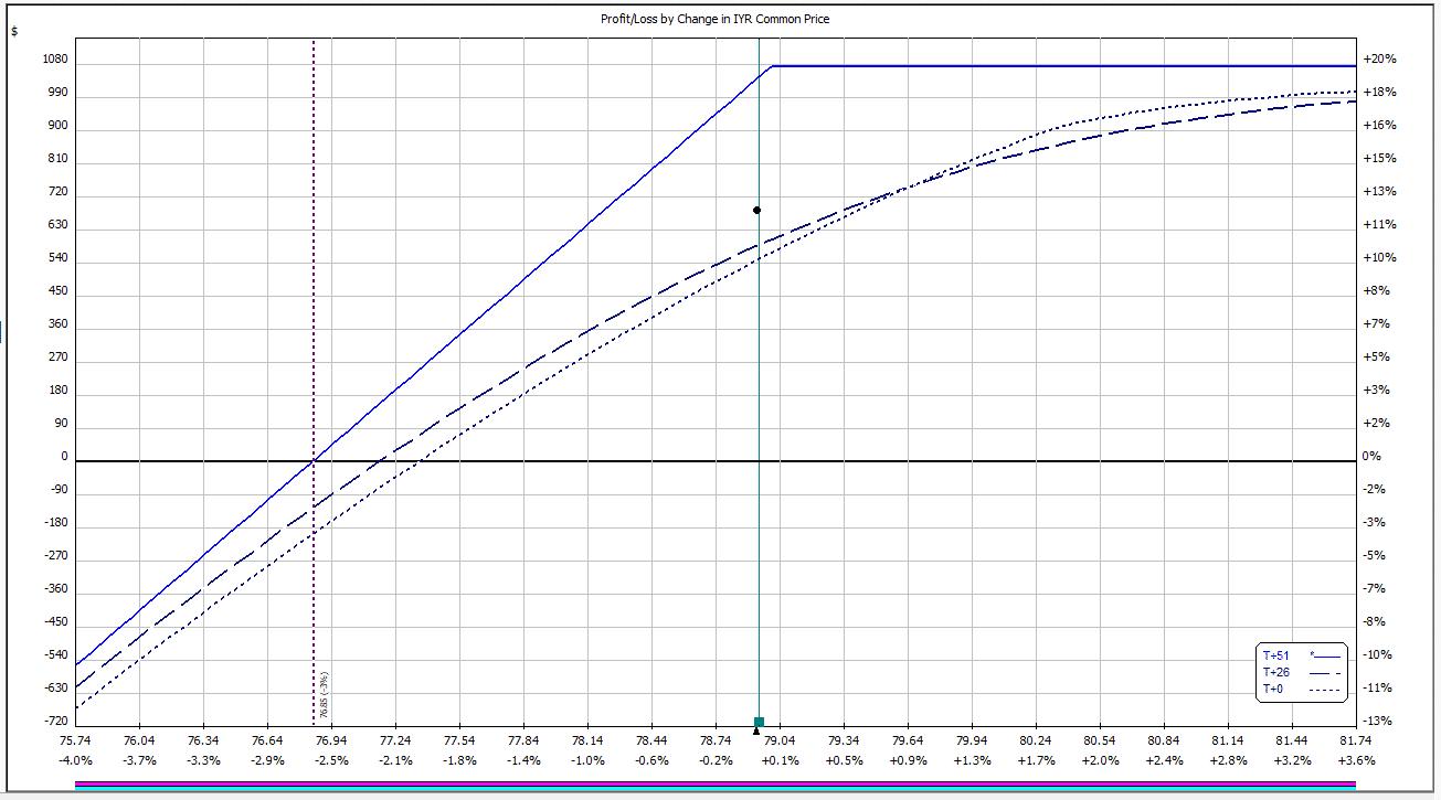 width=1305